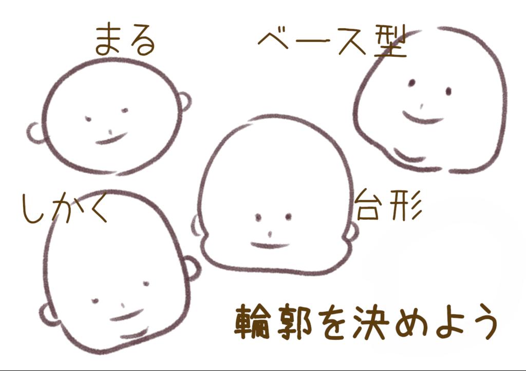 簡単 赤ちゃんのイラストの書き方 楽しいイラスト活用方法 英語学習で子どもの世界を広げませんか
